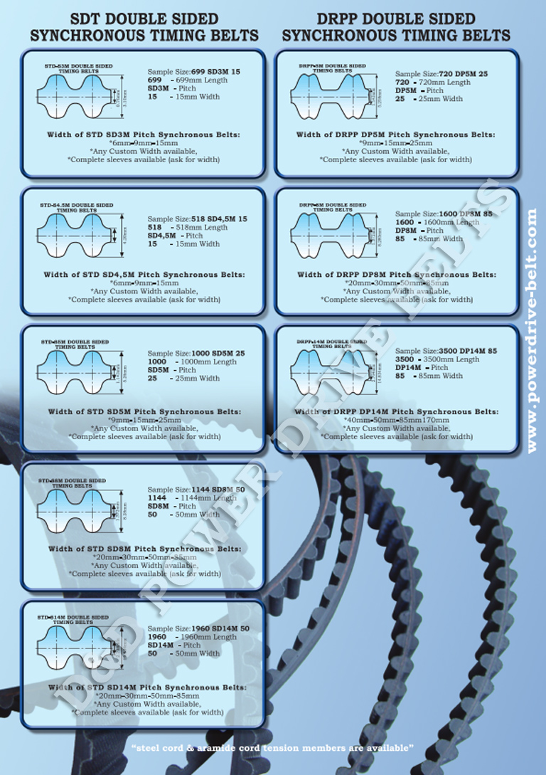 Timing Belt Line Card Harley Davidson Wrapped V Belts Fractional Metric Wedge Banded Raw Edge Hexagonal Double Automotive Multi Rib Poly Kevlar Dry Blue Variable Speed Inch Pitch Synchronous